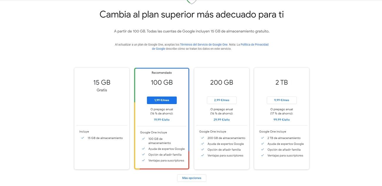 GoogleDrive_Prices_ES