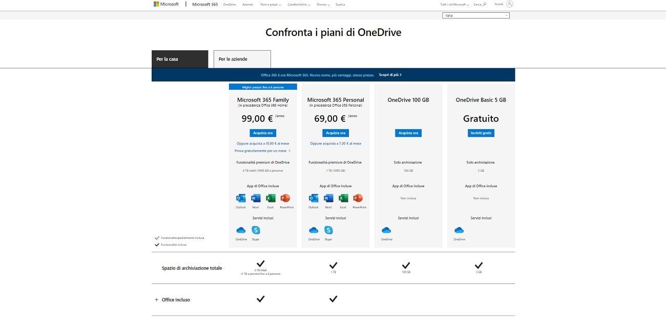 OneDrive_Prices_IT
